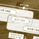 目黒区の女児虐待死事件、都と香川県の検証結果がまとまる