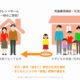 児童養護施設で暮らす子どもを短期間預かり、家庭経験を――「フレンドホーム」という仕組み